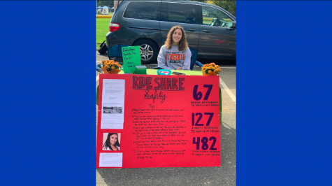 Senior Gianna Rowe has been a Girl Scout since kindergarten and is working towards receiving the Gold Award. Rowe continues to try to find alternative ways of completing her required service hours, while following social distance precautions.