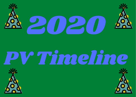 2020 Pascack Valley Timeline